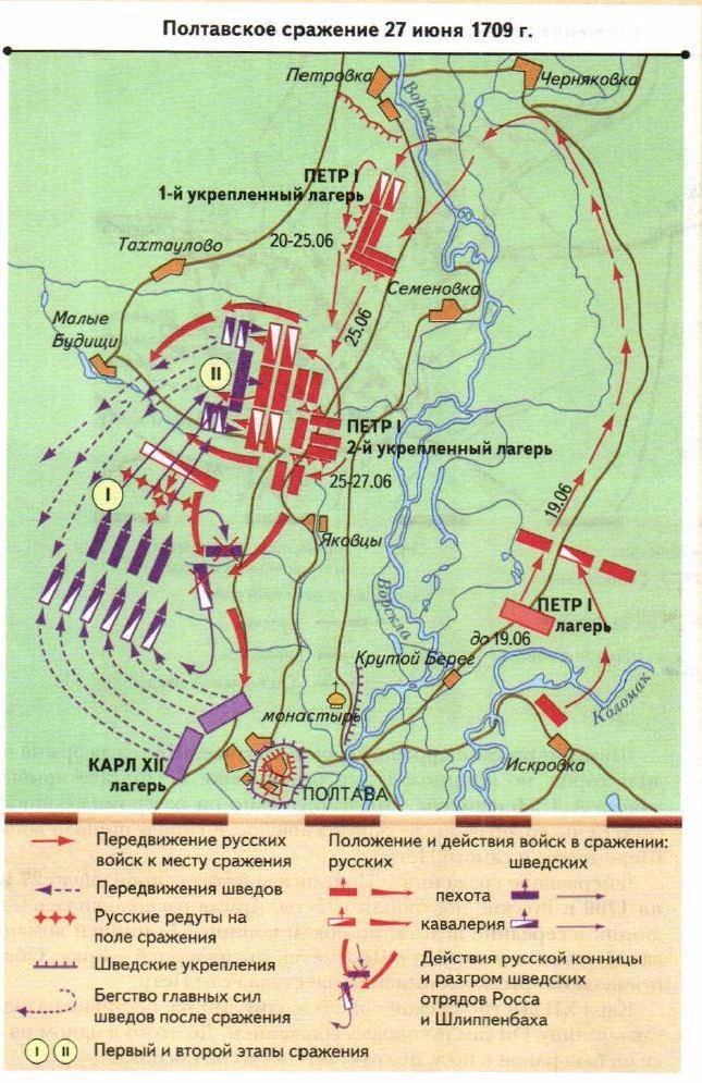 Картинки по запросу полтавское сражение