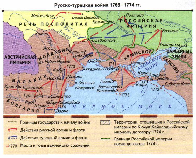 Картинки по запросу русско турецкая война 1768