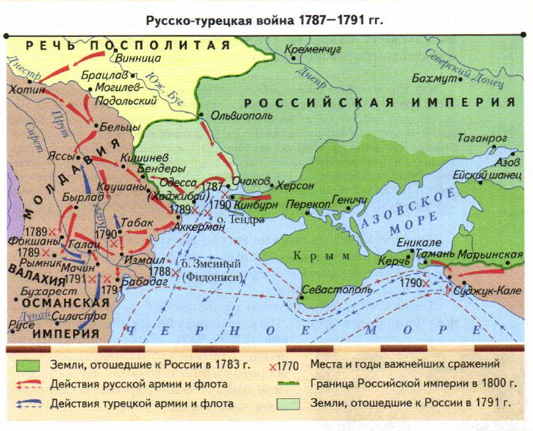 Картинки по запросу русско турецкая война 1787